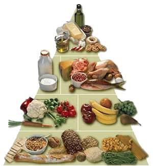 بالصور فوائد الغذاء  الصحي المتنوع 14424be2f4055c1f62eae069d35b9f85