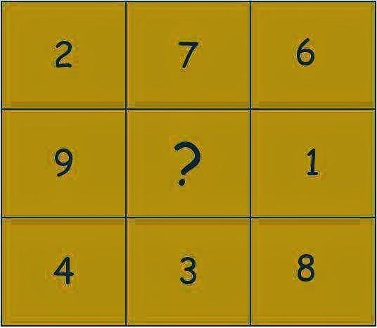 سؤال ذكاء للعباقره لغز اذكياء سؤال ذكاء ما الرقم الناقص؟