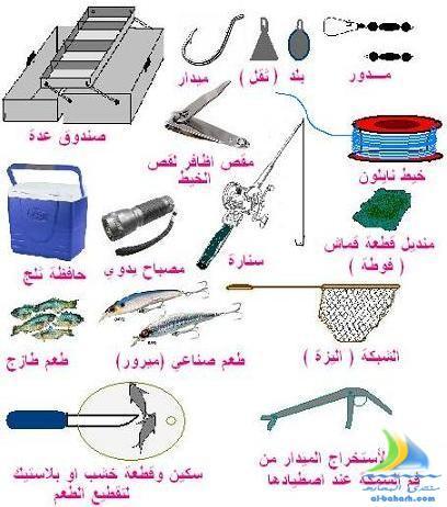 بالصور صنارة الصيد سمك ما هي ادوات وطرق الصيد 506ad57dfeccdb4bcc97a72abaee22de