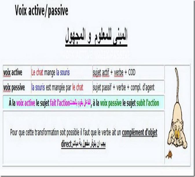 صوره المبني للمجهول في اللغة الفرنسية