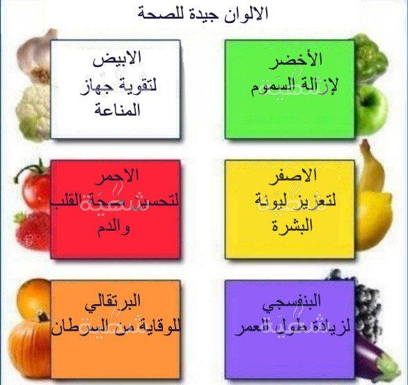 صوره اهم فوائد الفواكه والخضروات وفوائدها