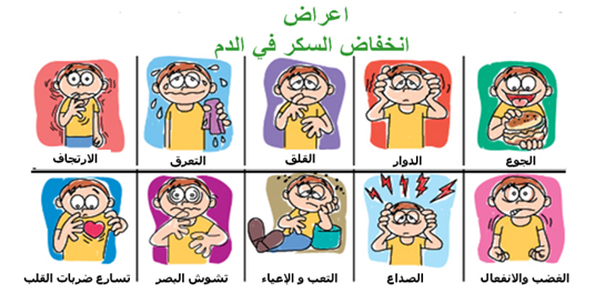 صوره علامات السكري عند الاطفال