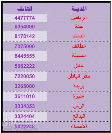 بالصور ما هو رمز البريد للرياض 639ae0a1a956bb38b053ea81aefe87eb