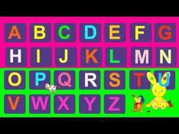 صورة حروف بالفرنسية وطريقة نطقها , كيف انطقها بشكل صحيح و كيف اكتبها ؟