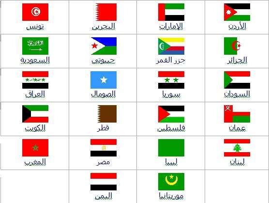 بالصور اعلام دول العالم واسمائها بالعربي a68da9abd7e707afeb4b35634d3bb184