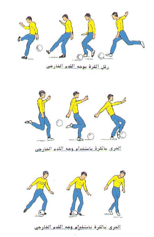 حركات كرة القدم