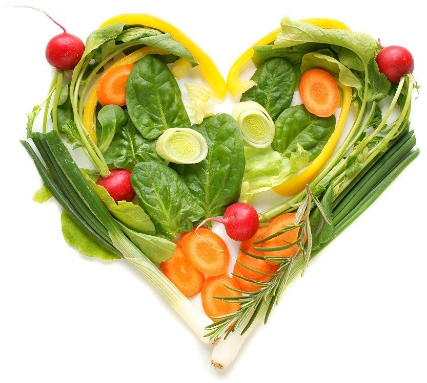 صوره ما هى الصحة و التغذية