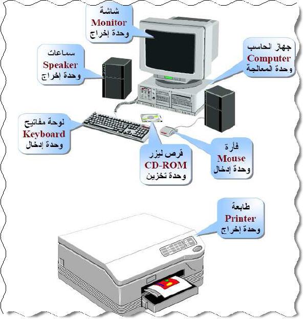 صوره اهمية الحاسوب في التعليم
