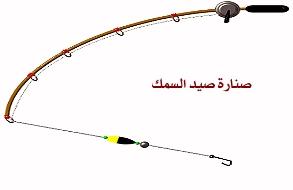 صوره صنارة الصيد سمك ما هي ادوات وطرق الصيد
