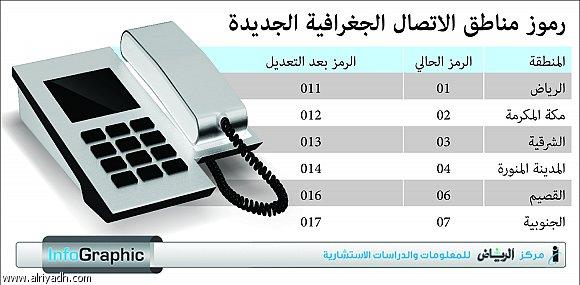 صورة رمز مفتاح تليفون الطائف