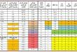 بالصور جدول اجازات سلطنة عمان P2x3n 110x75