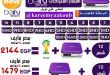 بالصور اسعار بين سبورت في مصر Snapshot 2014 03 09 152537 110x75