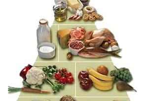 صوره فوائد الغذاء  الصحي المتنوع