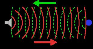 بالصور مقدمة بحث عن الموجات Sonar Principle ar 310x165