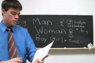 صوره تعليم اللغة الانجليزية للمبتدئين