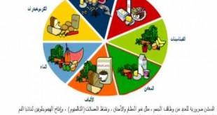 صوره نشرة عن الغذاء الصحي للاطفال