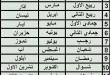 بالصور ترتيب شهور السنة الميلادية qatarw.com 1047433737 110x75