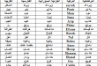 صور اللغة الكردية العراقية