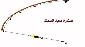 بالصور صنارة الصيد سمك ما هي ادوات وطرق الصيد 031 293x165