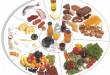 صور انواع التغذية بالتفصيل الملل