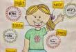 صور شرح درس باللغة الانجليزية
