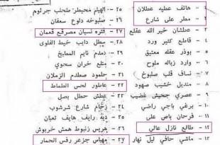 صوره اسماء ولاد و بنات قديمة جدا