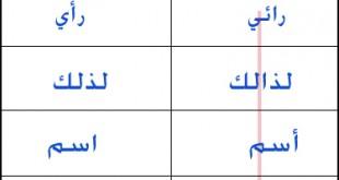 الاخطاء الشائعة في اللغة العربية , تعلم الكتابة العربية الصحيحة