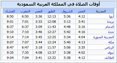 اوقات الصلاة في الرياض شهر فبراير 2020