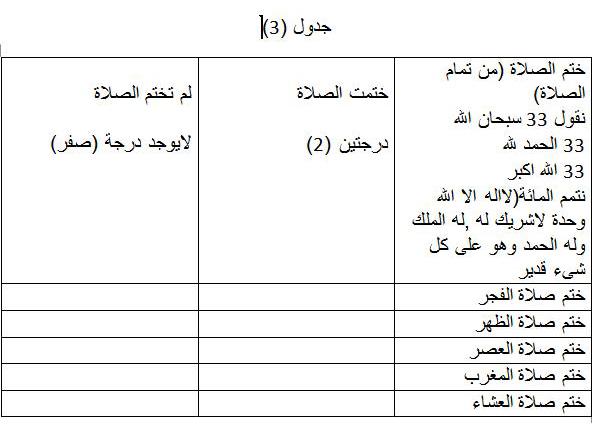 بالصور جدول المحاسبة اليومية للمسلم 20160617 437