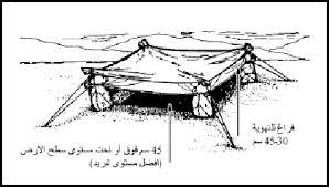 صوره كيفية عمل خيمة بنفسك
