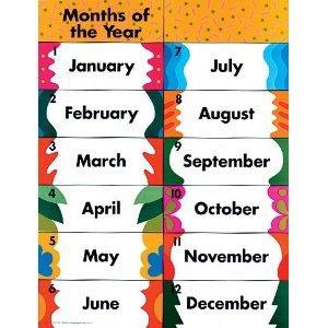 صوره ترتيب شهور السنة الميلادية