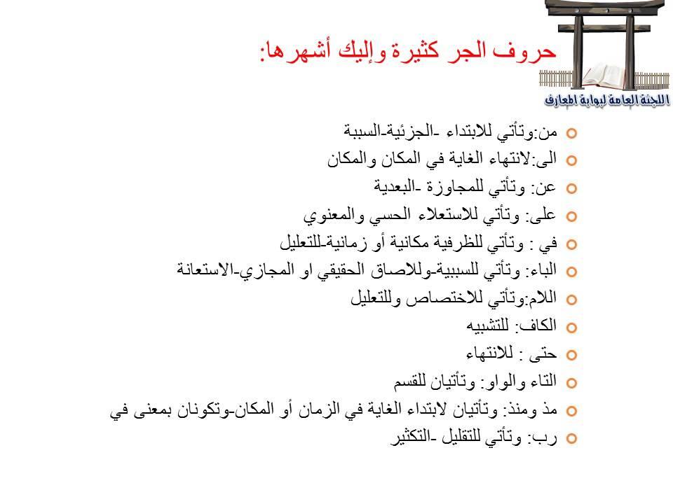 صوره معاني وصور الحروف العربية