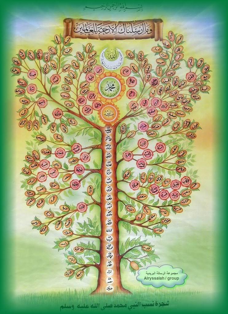 بالصور معلومات عن شجرة الانبياء والرسل 20160623 280