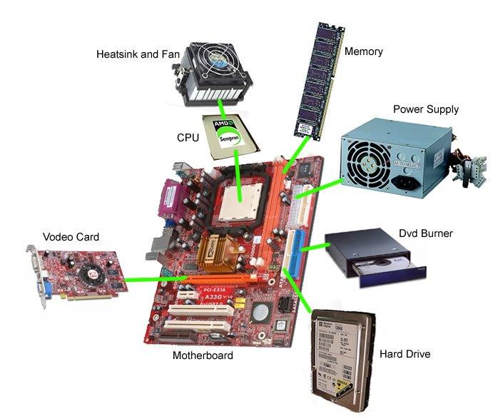 بالصور معلومات عن الهاردوير Hardware واهم اجزائه 20160624 1116