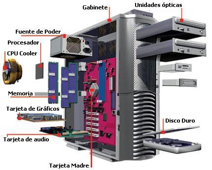 بالصور معلومات عن الهاردوير Hardware واهم اجزائه 20160624 1117