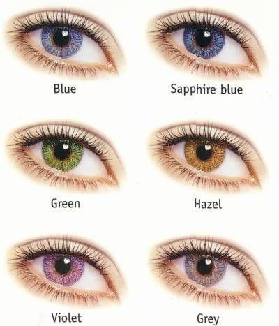 صوره تحليل الشخصية من خلال لون العيون
