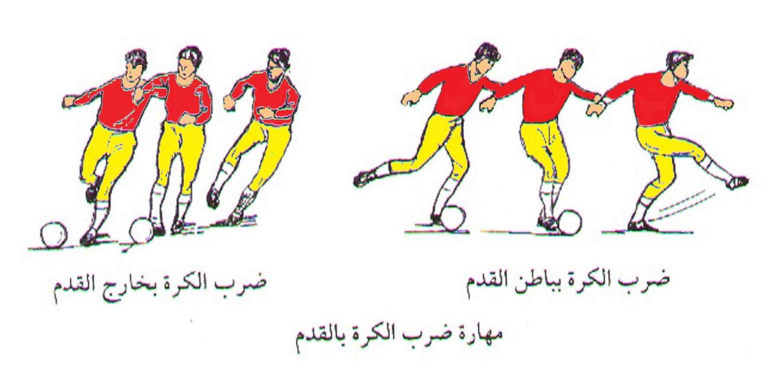 تعليم مهارات كرة القدم 2019