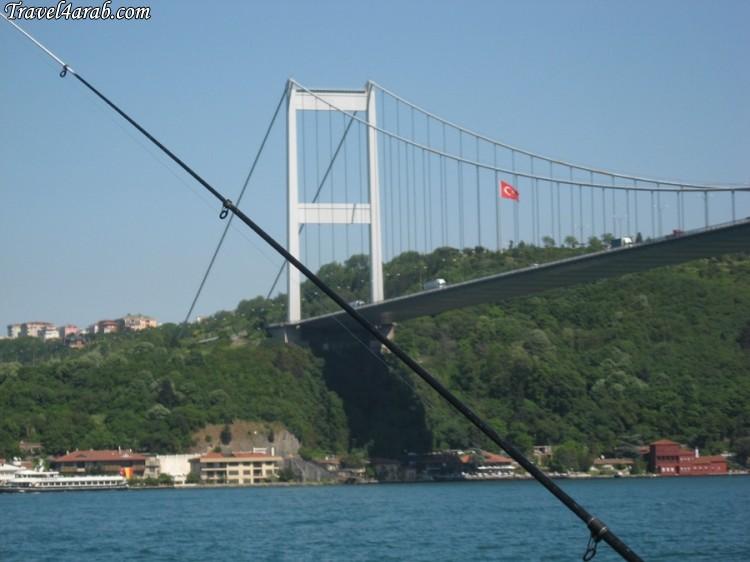 صوره معلومات هامة عن دولة تركيا