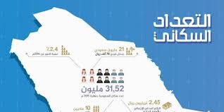 بالصور عدد السكان في المملكه السعوديه 20160627 1064