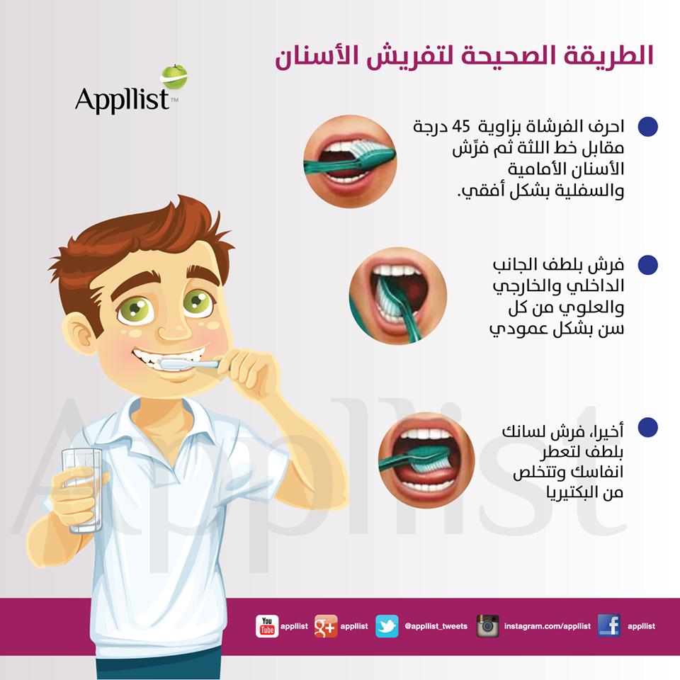 بالصور معلومات مفيده عن الاسنان 20160627 179