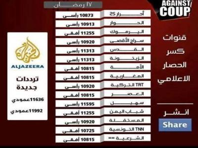 بالصور تردد قناة الشرعية على النايل سات 20160705 1050