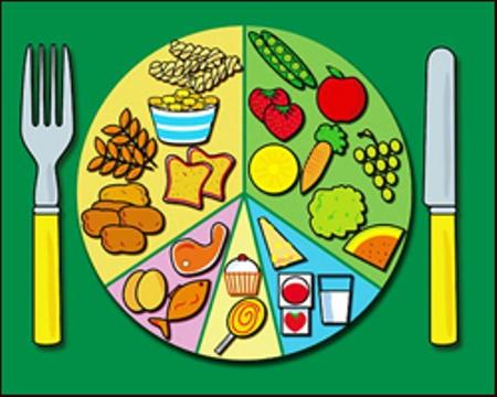 صور موضوع تعبير عن الطعام