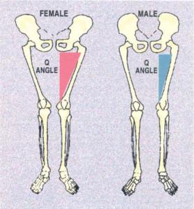 صوره علاج لنحافة الساقين عند الرجال و السيدات
