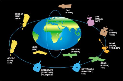 بالصور معلومات بخصوص تكنولوجيا الاتصال والمعلومات 20160709 20