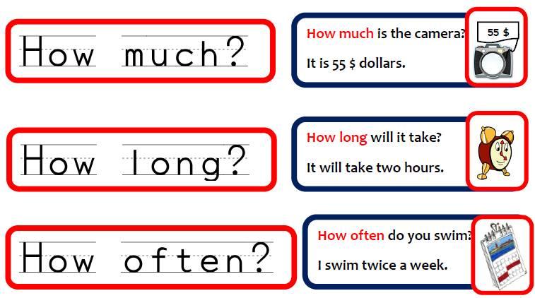 صوره كيف تطرح اسئلة الانجليزي