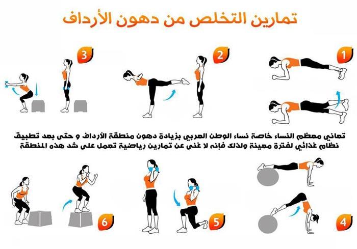 صورة تمارين رياضية لشد الارداف والمؤخرة