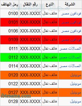 بالصور ما هو مفتاح مصر الدولى 20160712 2452