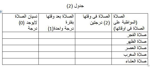 بالصور جدول المحاسبة اليومية للمسلم 20160712 827