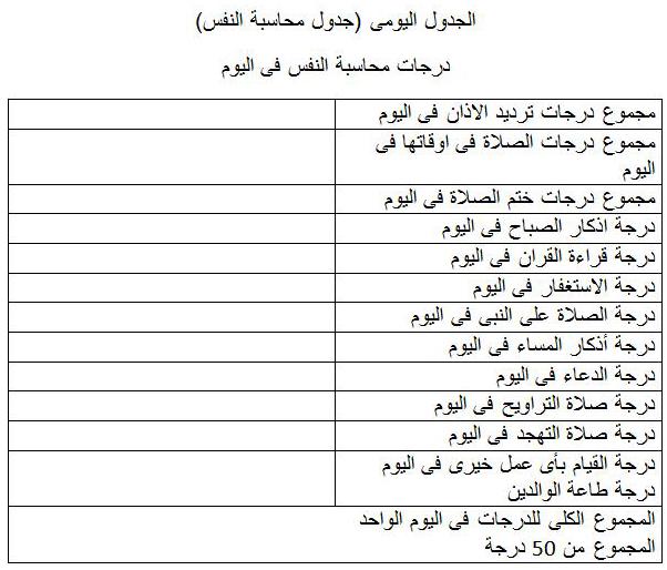 بالصور جدول المحاسبة اليومية للمسلم 20160712 828