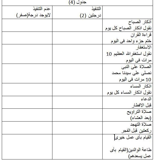 بالصور جدول المحاسبة اليومية للمسلم 20160712 829